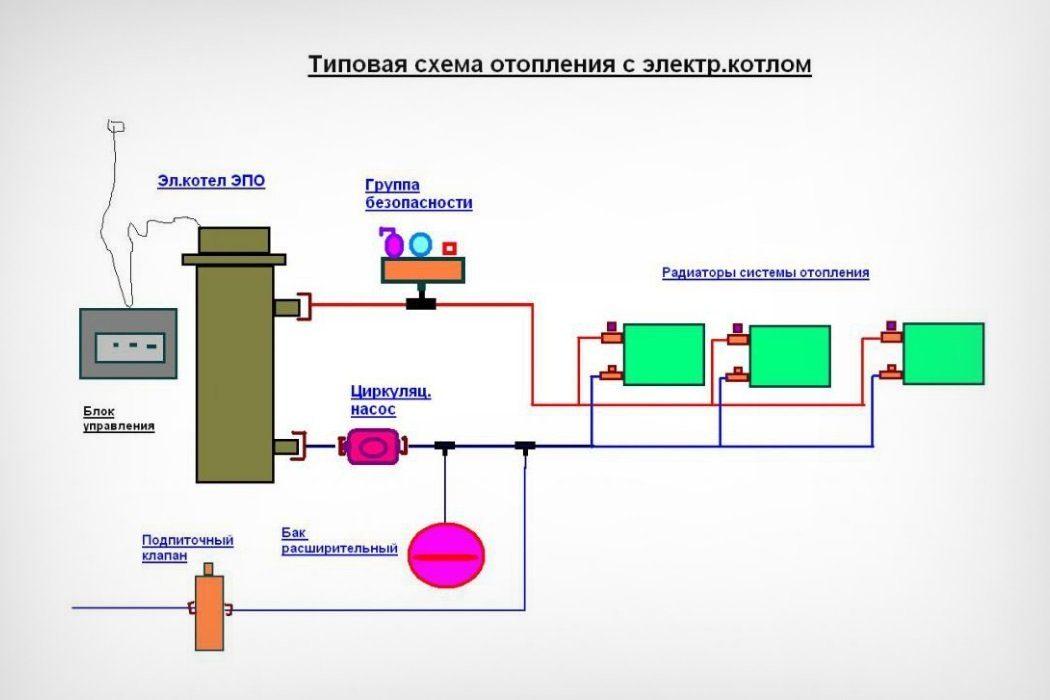 Схема отопления с электрическим котлом