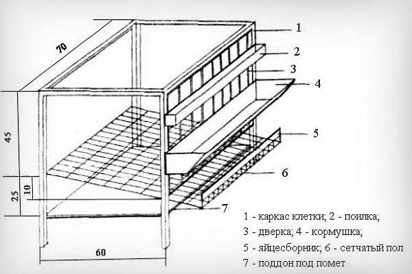 Схема металлической клетки