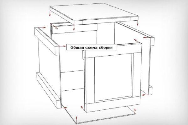 Схема сборки ящика для пчелопакетов