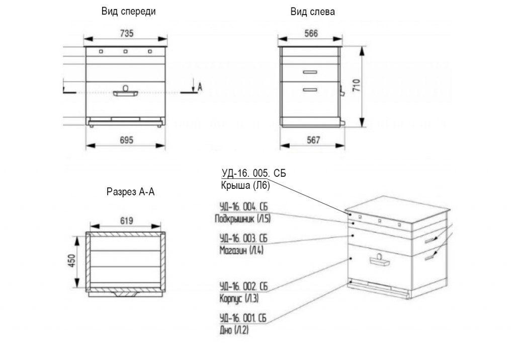 Особенности конструкции и последовательность изготовления улья Дадана
