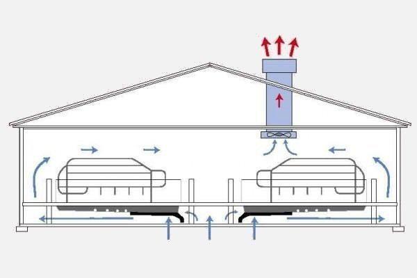 Тоннельная система или турбинная